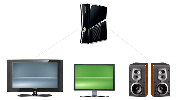 xbox-to-tv-monitor-audio
